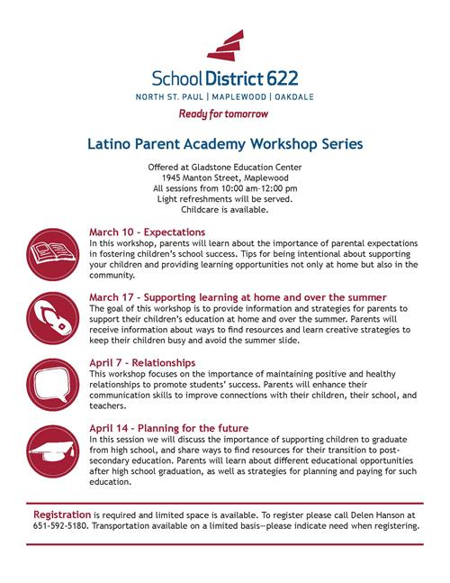 Latino Parent Academy - English